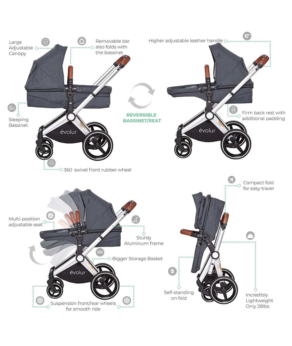 524_GRY_Nova_3-in-1_Stroller_Featured_Image