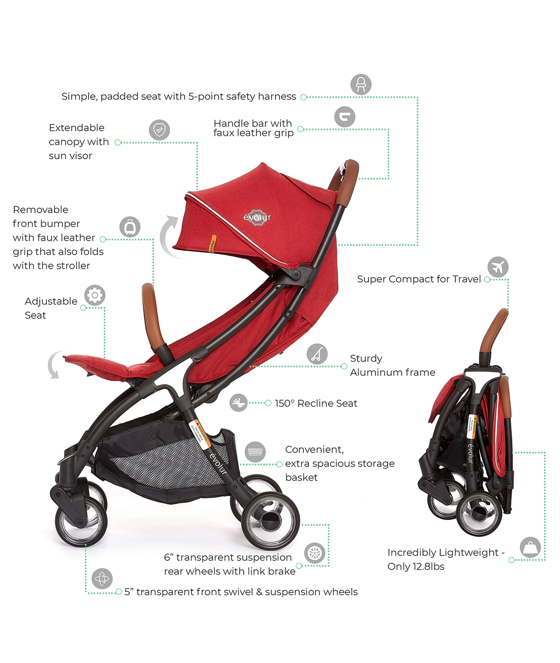 522_RED_Vogue_Stroller-Features